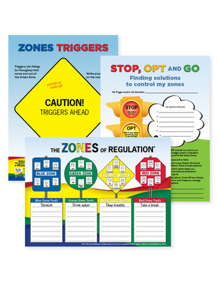 photo regarding Zones of Regulation Printable titled Posters - The Zones of Legislation: A Principle in the direction of Foster Self